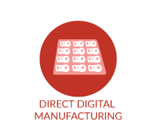 3D Printers Rapid Prototyping Machines for Direct Digital Manufacturing