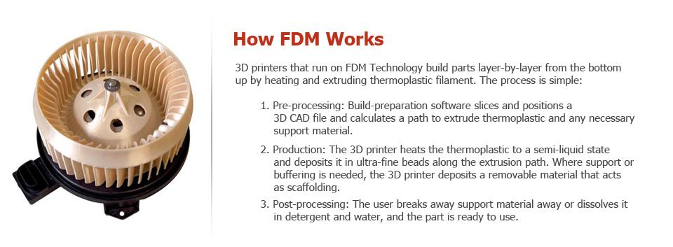 FDM Rapid Prototyping Process How It Works